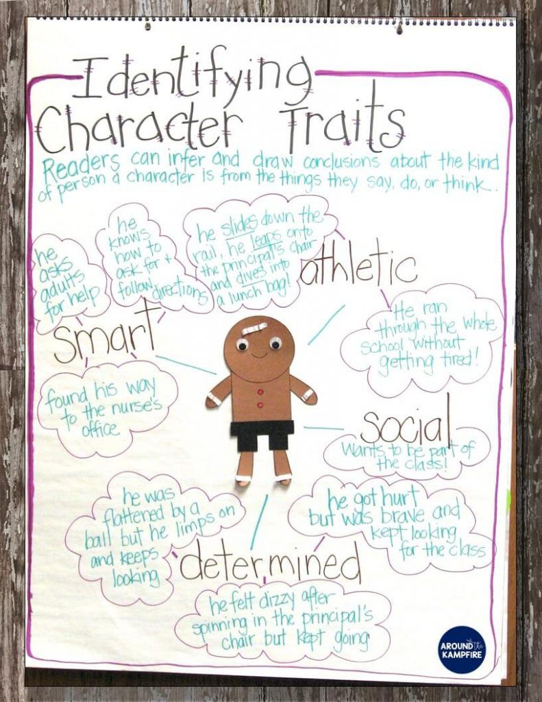 men of traits adult character