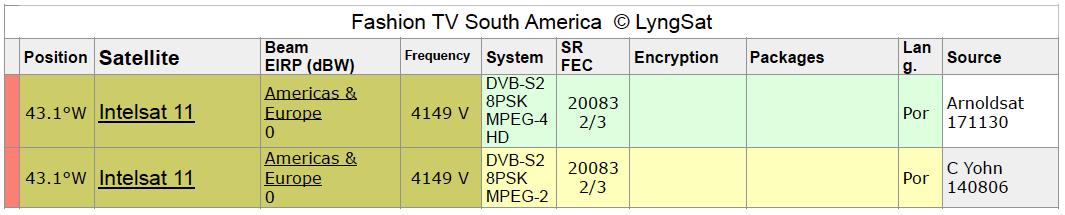 channels asian hotbird satellite
