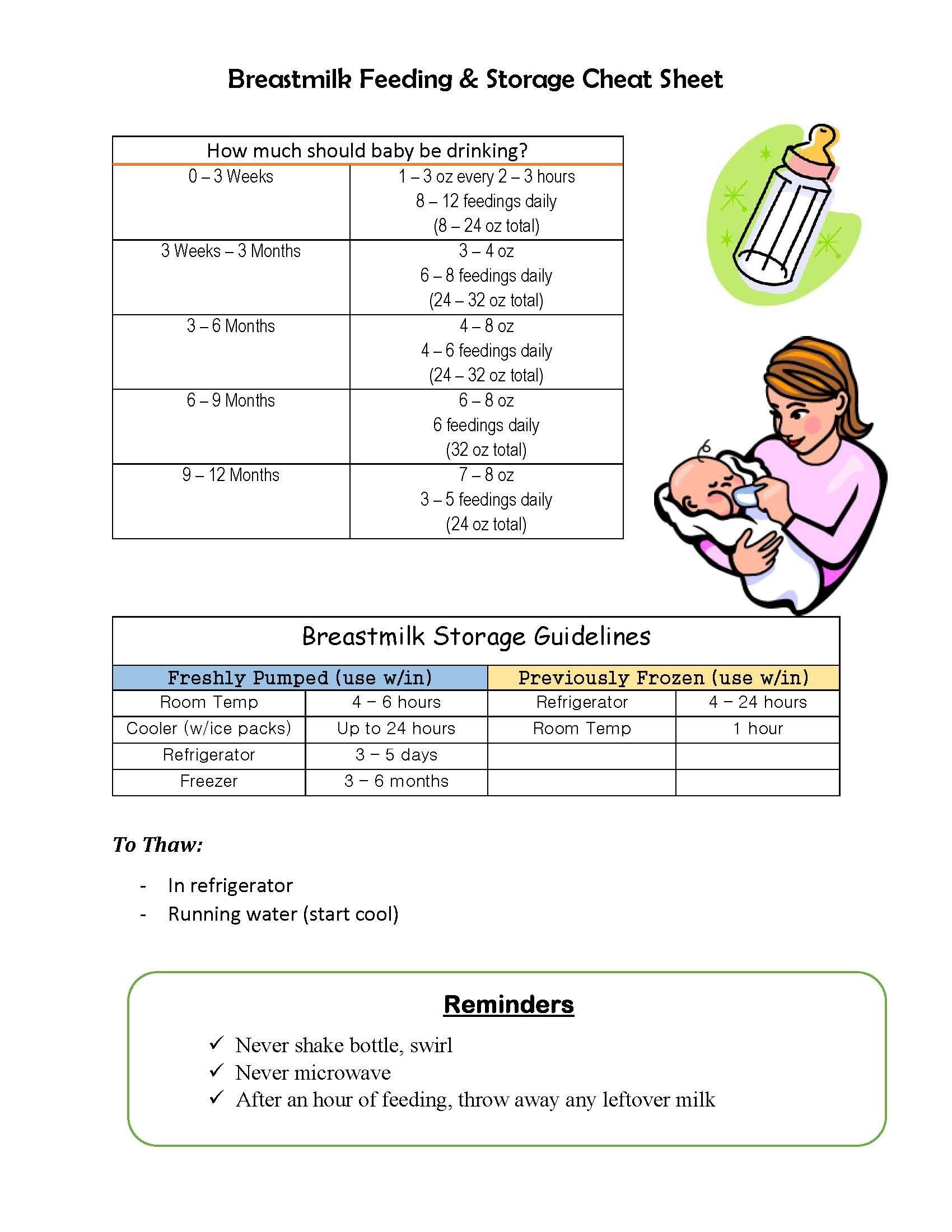 formula feeding breast and milk
