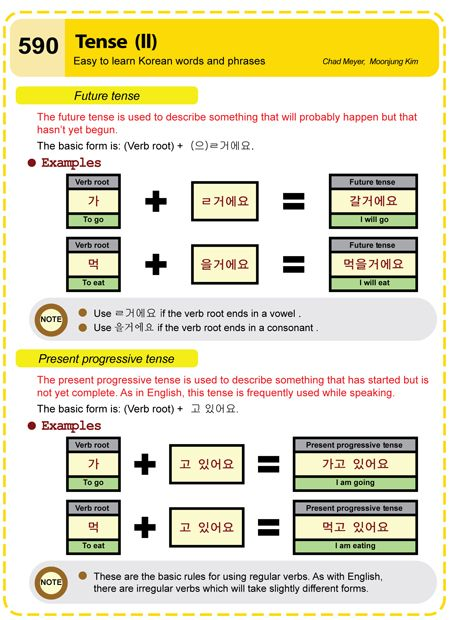 if korean grammar