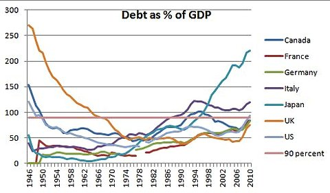 of debt germany public
