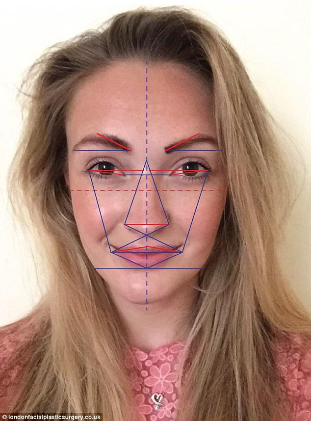 facial beauty measure